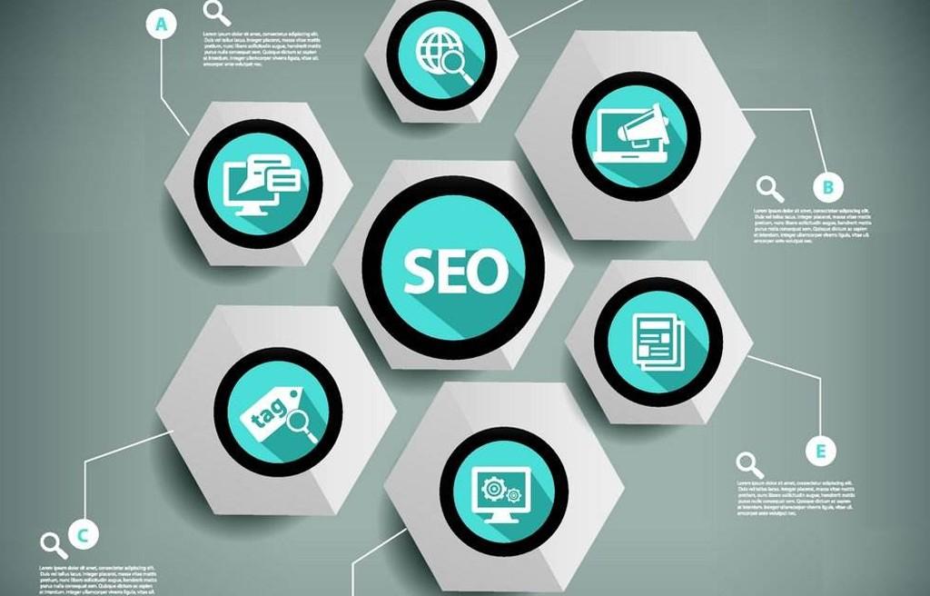 True-E 北美网络营销培训:wap网页制作需要留意的要点