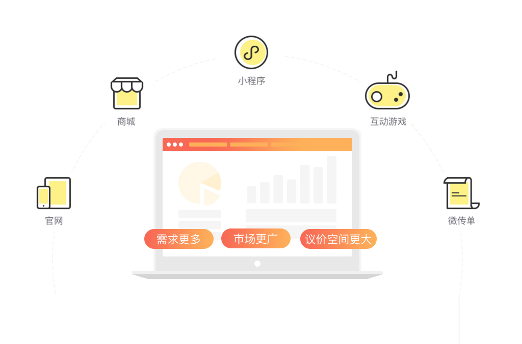 True-E 北美网络营销专家梅景松:建立不可复制百度seo核心定位策略