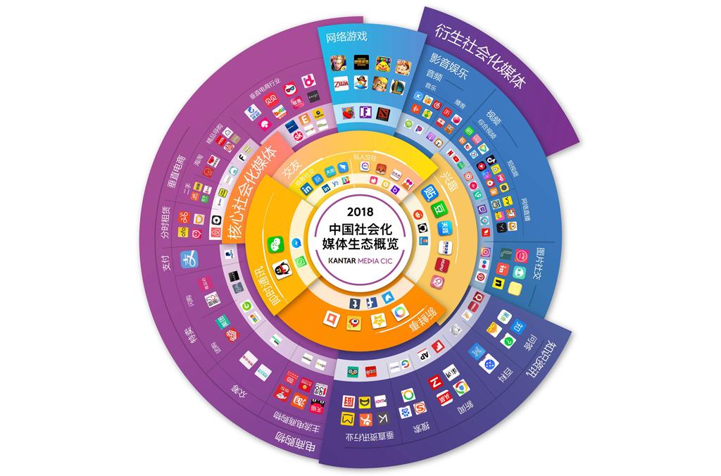 True-E 梅景松互联网营销名师:营销方案案例对网络体系建设的意义有哪些?