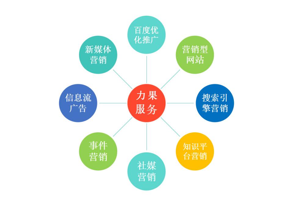 北美互联网营销导师梅景松介绍企业如何利用新媒体推广营销?