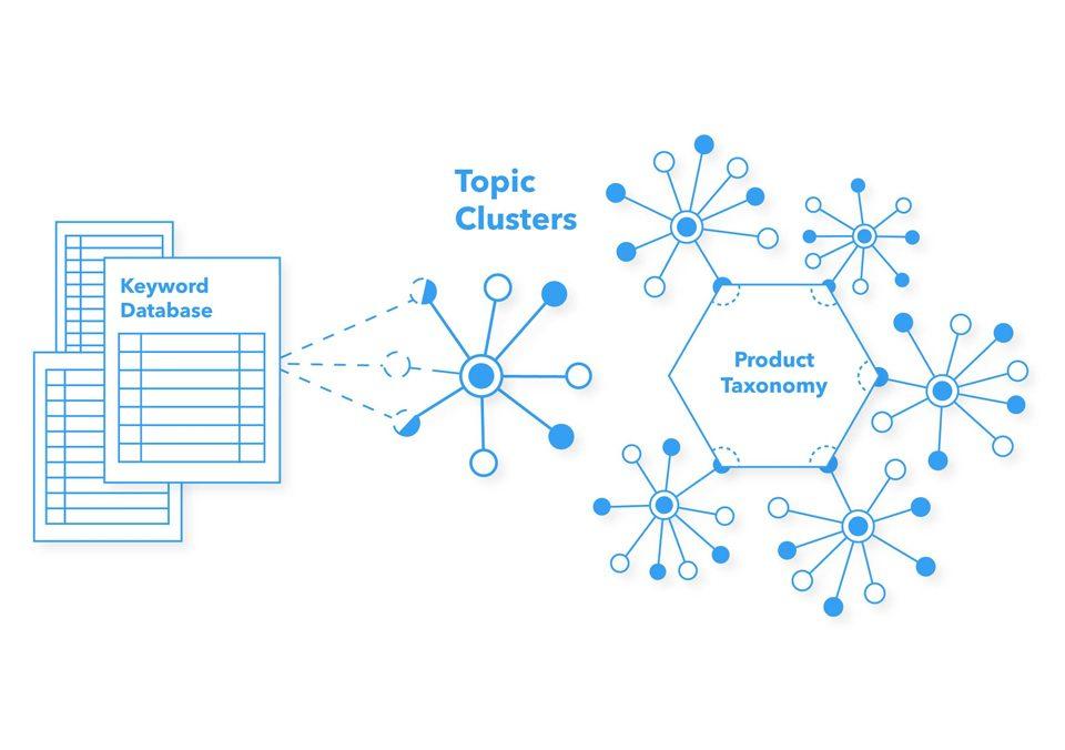 移动数字营销企业SEO优化开道流量新时代