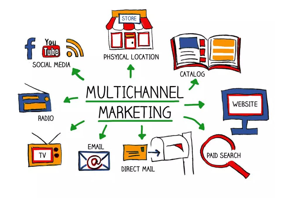 北美互联网营销论坛外贸营销推广方式有哪些?