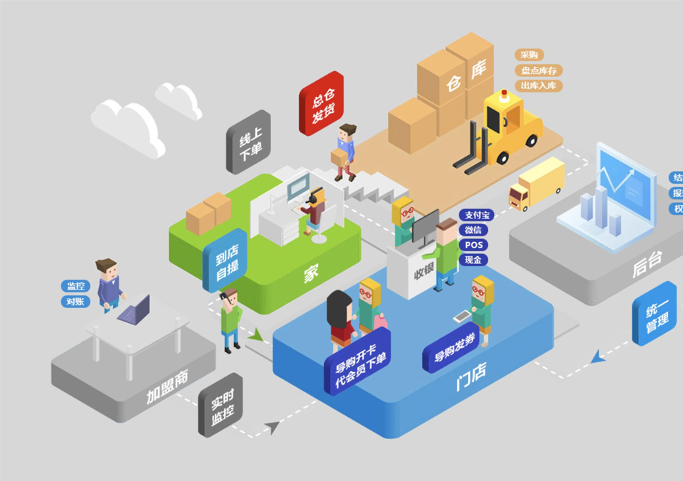 蒙特利尔营销培训专家梅景松营销模式创新业绩提升